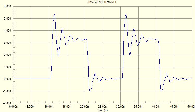 Altium signal integrity result plot