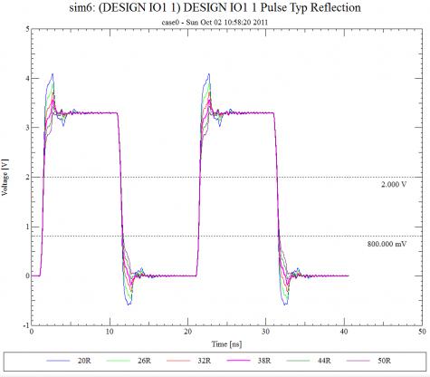 Altium vs Cadence - here Cadence simulation result