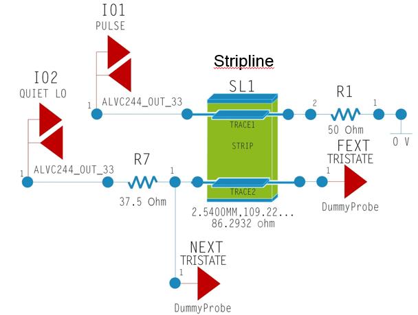 SigXplorer simulation setup for crosstalk - and no s-parameters used here.