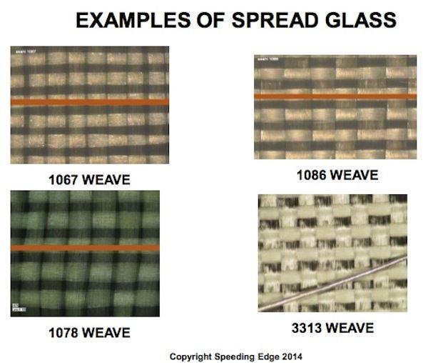 Spread glass weaves